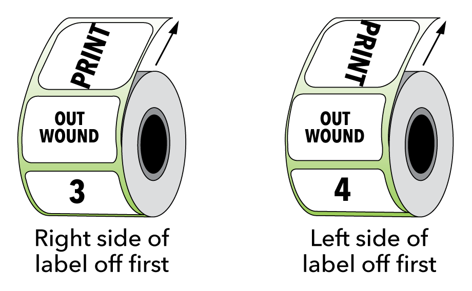 outwound label rolls
