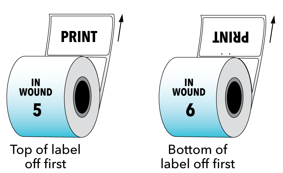 Inwound Label Roll