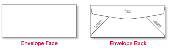 Envelope Measuring - Envelope Diagrams | WSEL