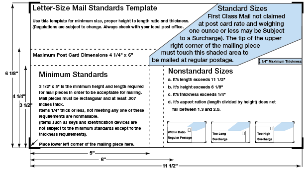 usps postcard guidelines template - standard postal specs post office requirements western