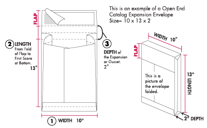 Measuring An Envelope - Envelope Measurements & Dimensions | WSEL